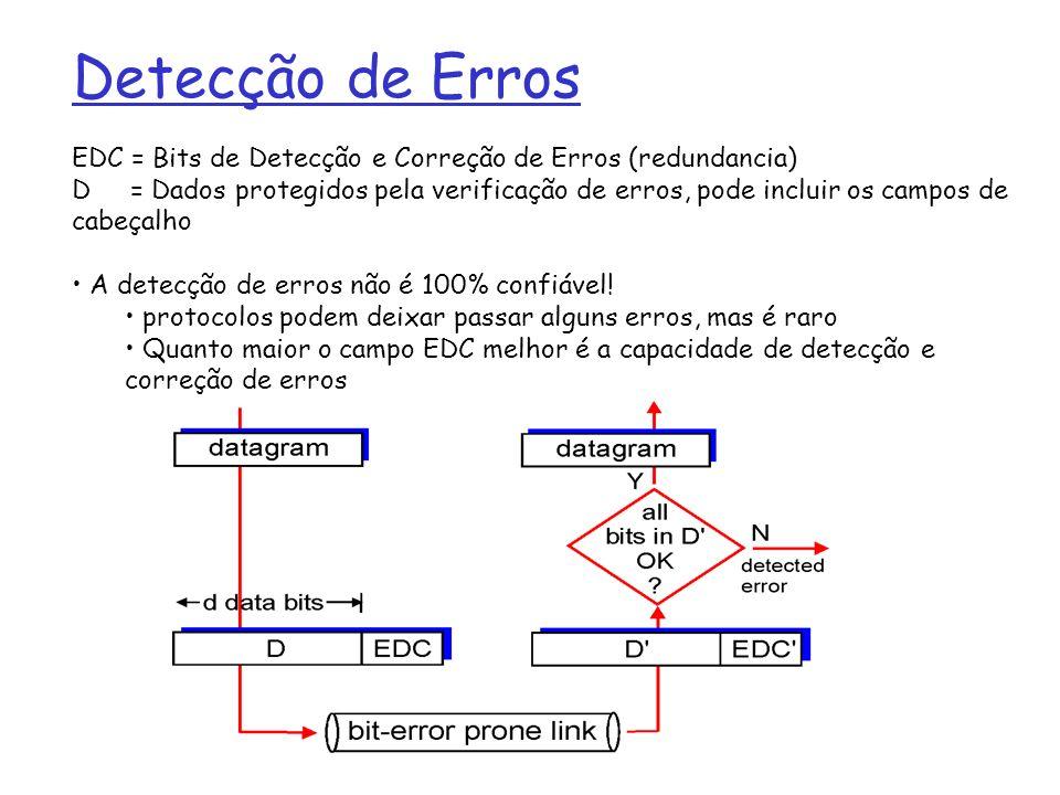 Detecção de Erros EDC = Bits de Detecção e Correção de Erros (redundancia)