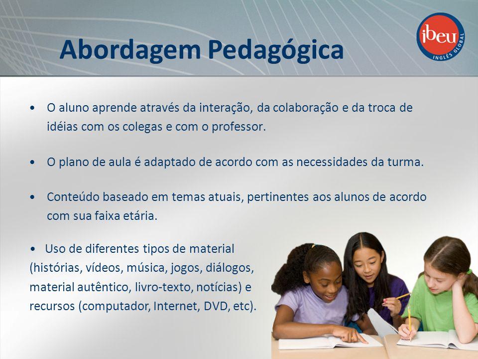 Abordagem Pedagógica O aluno aprende através da interação, da colaboração e da troca de idéias com os colegas e com o professor.