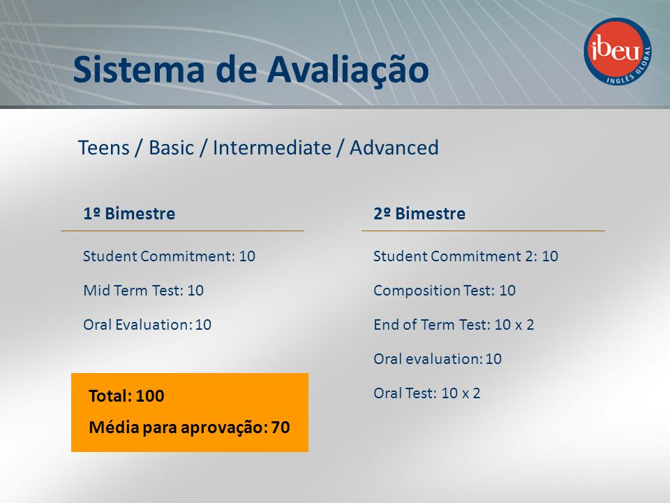 Sistema de Avaliação Teens / Basic / Intermediate / Advanced