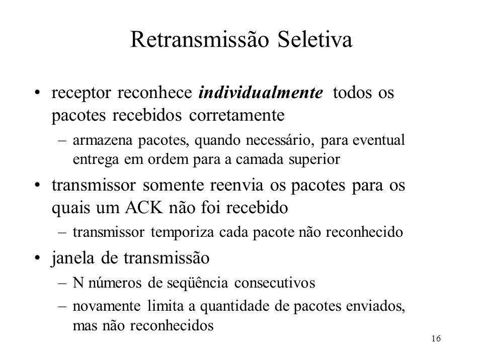 Retransmissão Seletiva