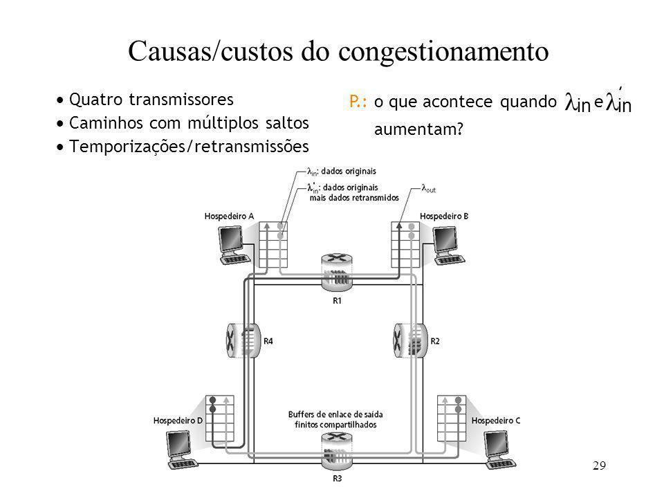 Causas/custos do congestionamento