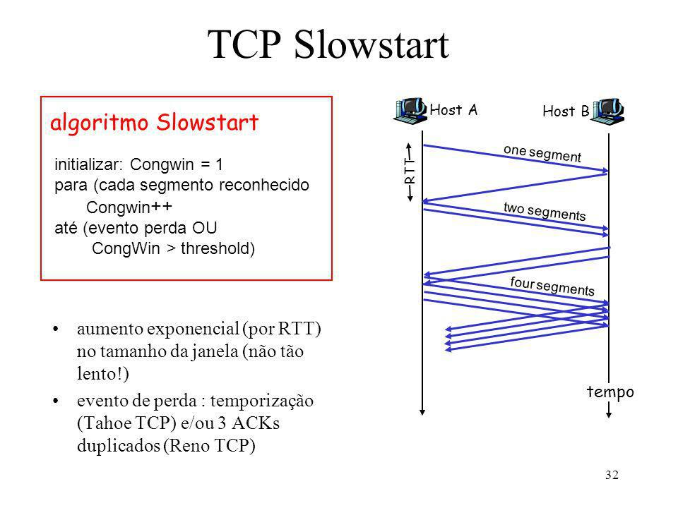 TCP Slowstart algoritmo Slowstart Congwin++