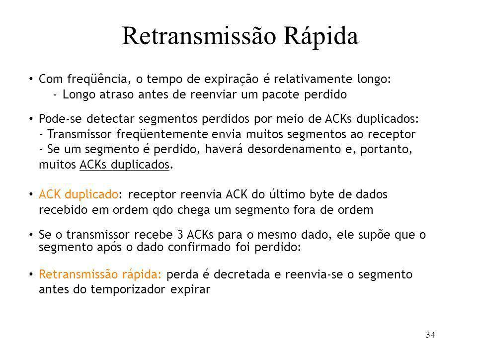 Retransmissão Rápida TCP AIMD