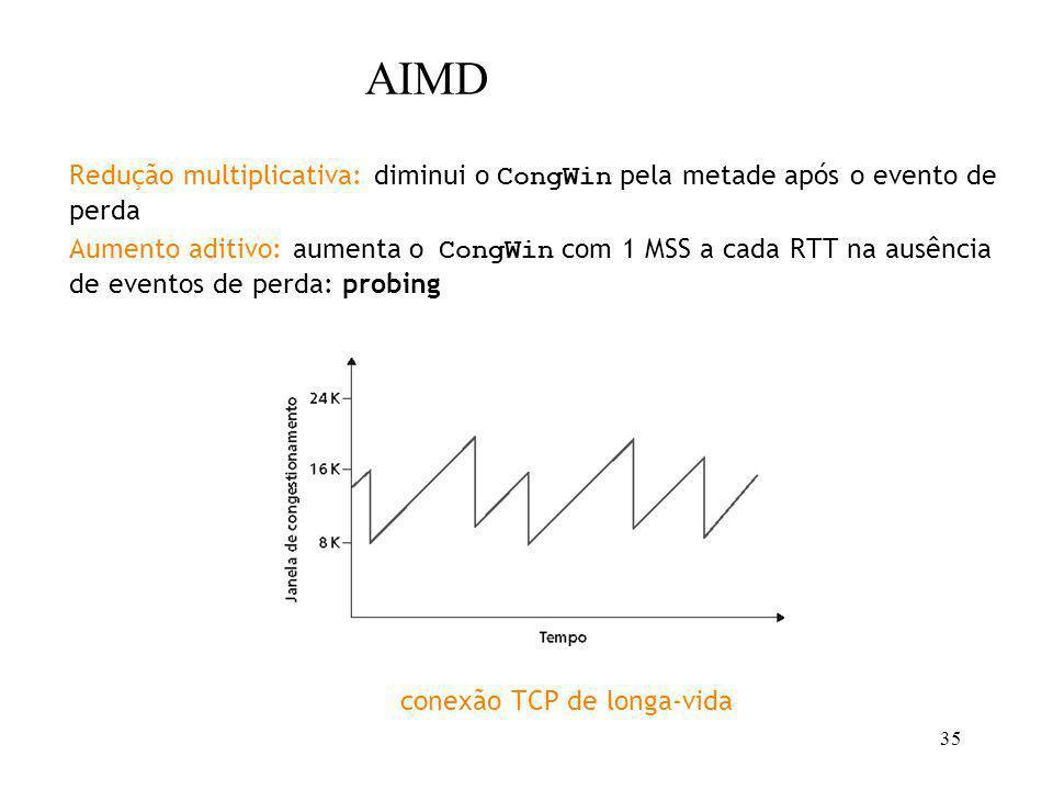 TCP AIMD AIMD. Redução multiplicativa: diminui o CongWin pela metade após o evento de perda.