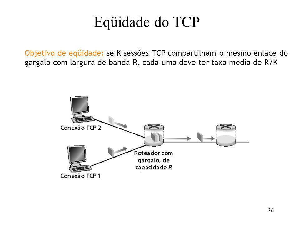 Eqüidade do TCP