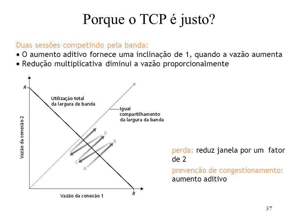Porque o TCP é justo Duas sessões competindo pela banda:
