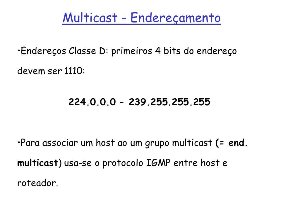 Multicast - Endereçamento