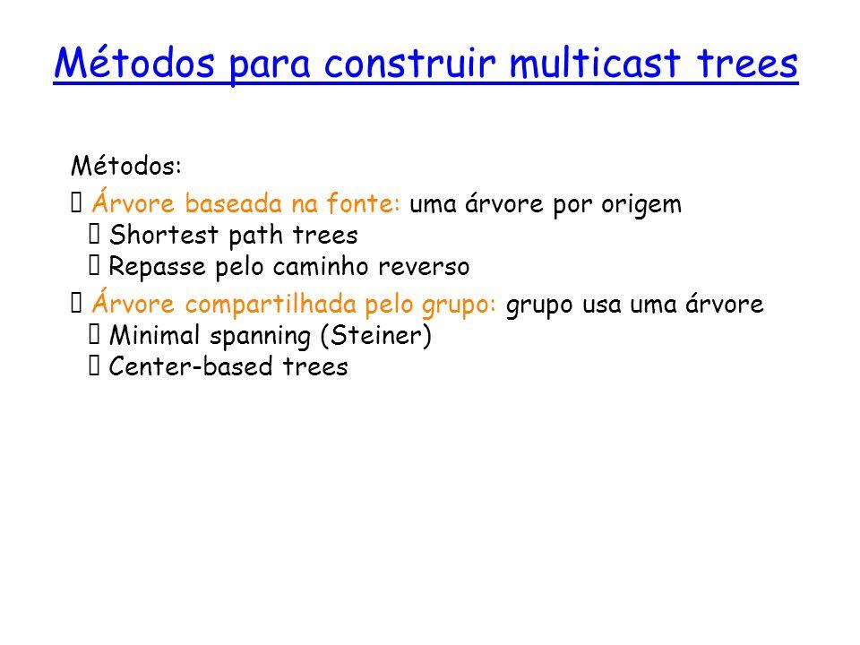 Métodos para construir multicast trees