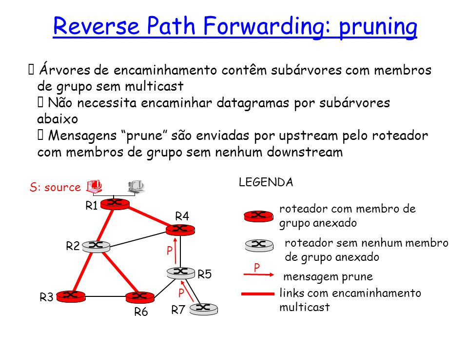 Reverse Path Forwarding: pruning