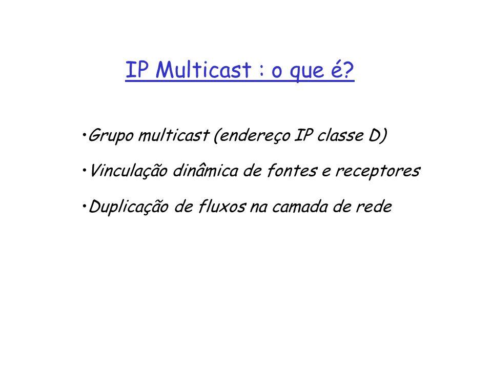 IP Multicast : o que é Grupo multicast (endereço IP classe D)