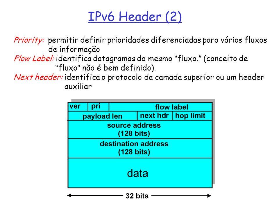 IPv6 Header (2) Priority: permitir definir prioridades diferenciadas para vários fluxos. de informação.