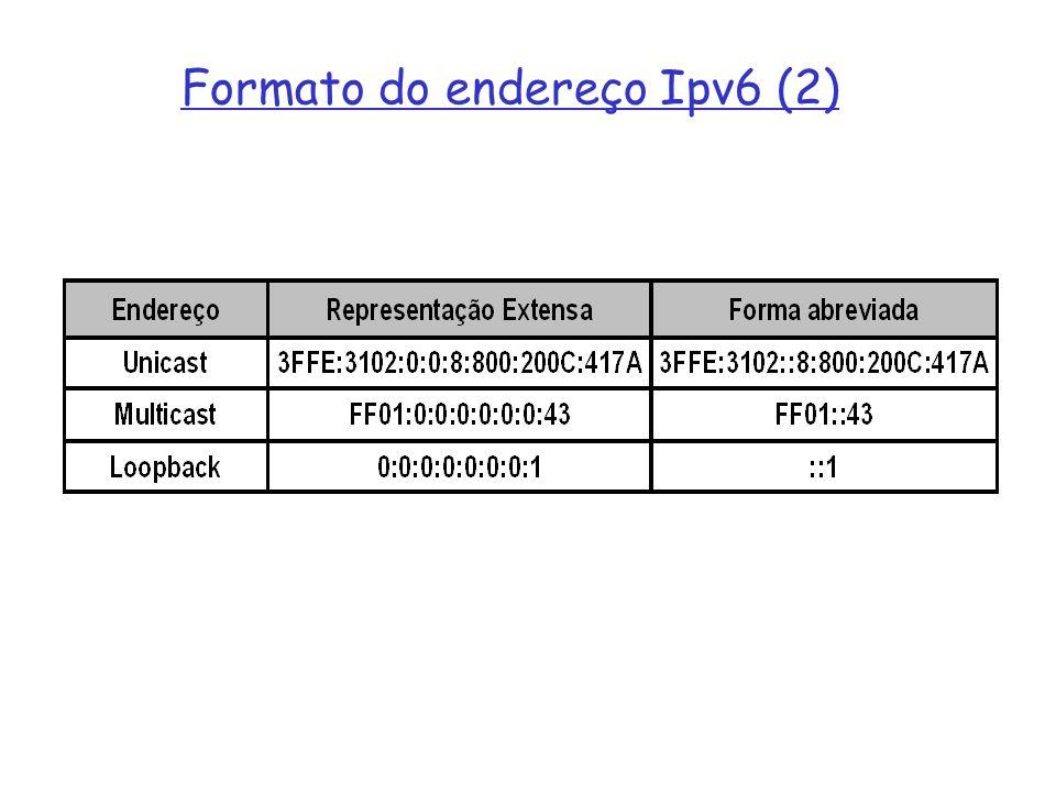 Formato do endereço Ipv6 (2)