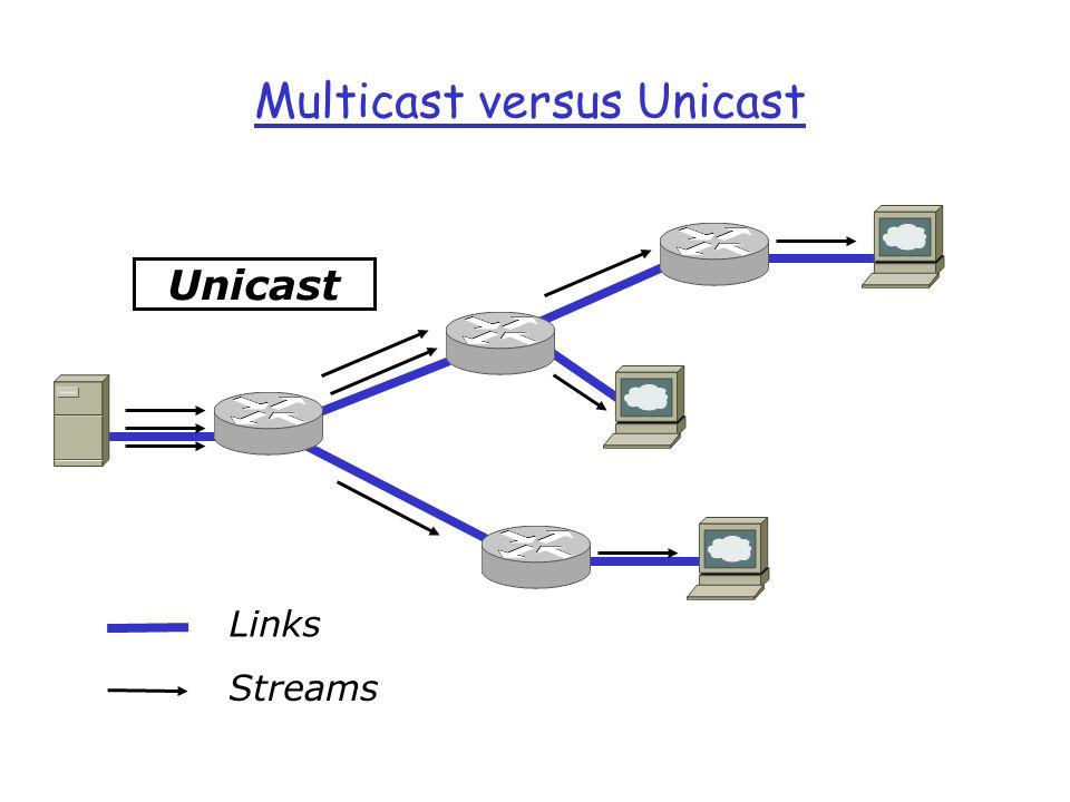 Multicast versus Unicast