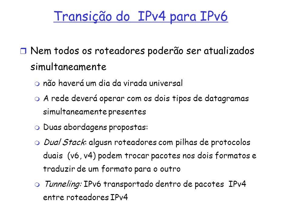 Transição do IPv4 para IPv6