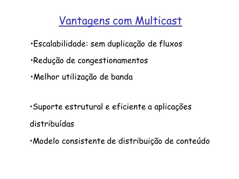 Vantagens com Multicast
