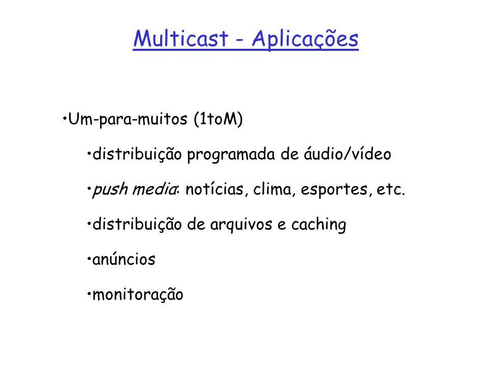 Multicast - Aplicações