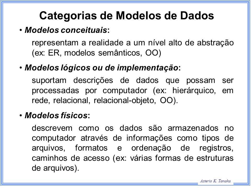 Categorias de Modelos de Dados