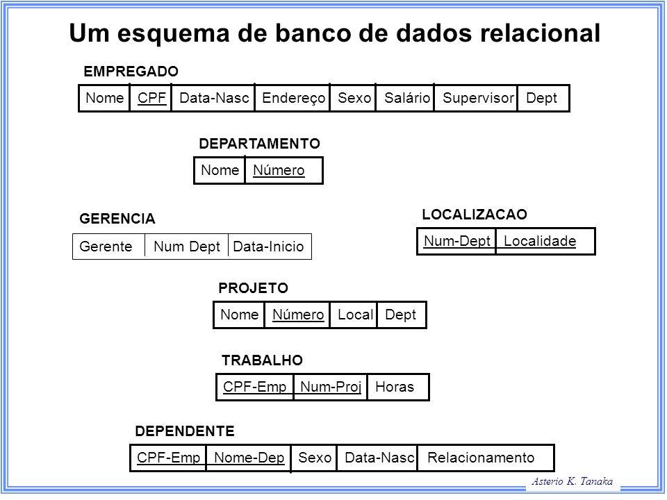 Um esquema de banco de dados relacional
