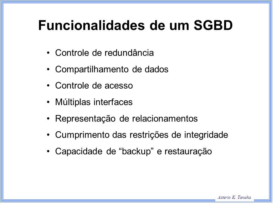 Funcionalidades de um SGBD