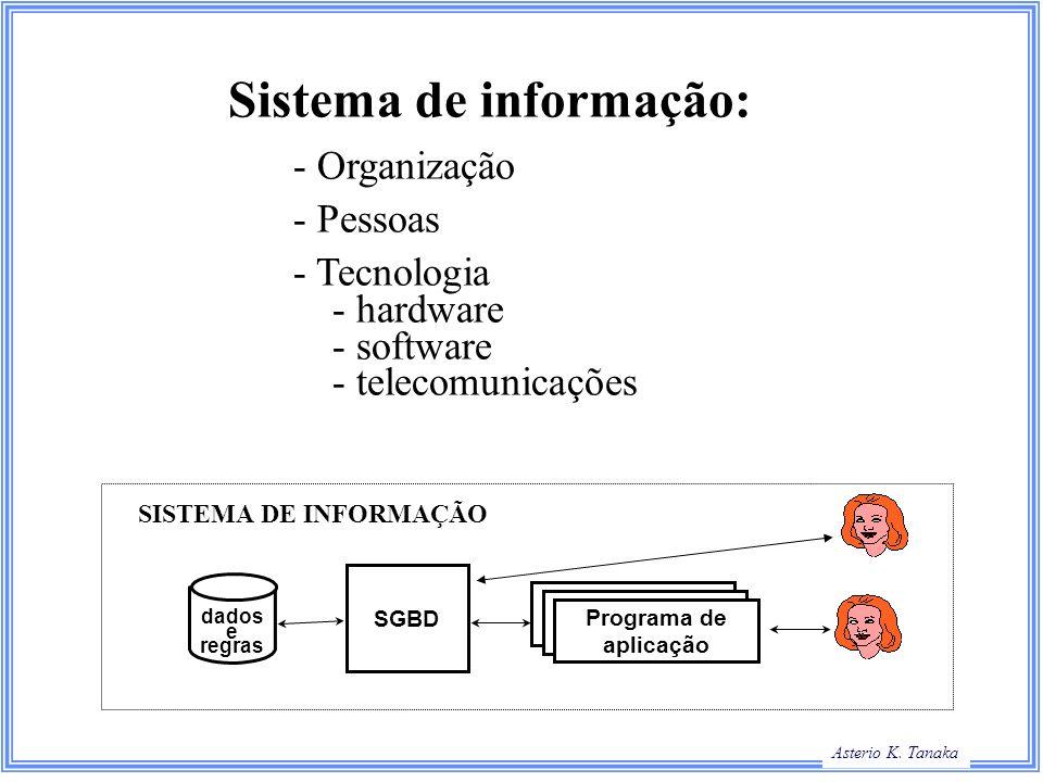 Sistema de informação: