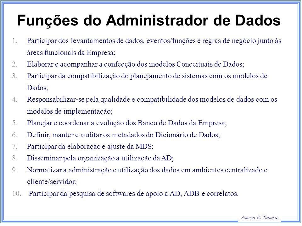 Funções do Administrador de Dados