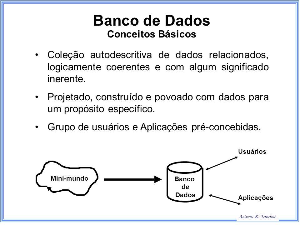 Banco de Dados Conceitos Básicos