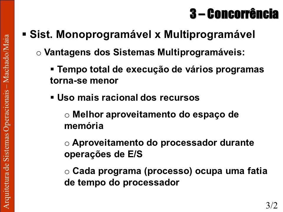 3 – Concorrência Sist. Monoprogramável x Multiprogramável