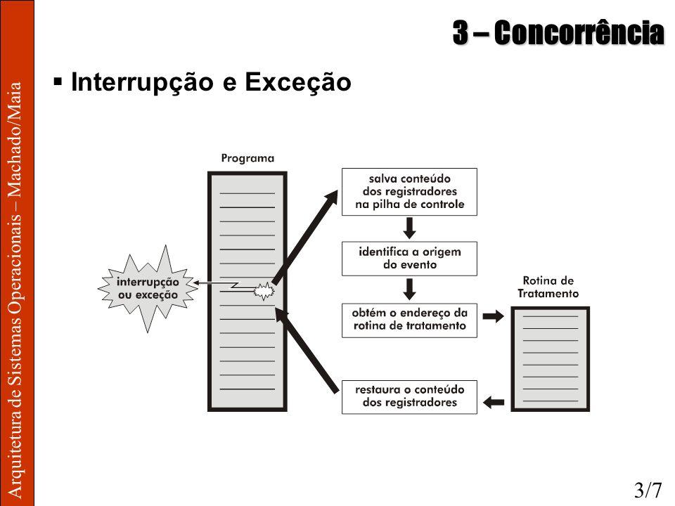 3 – Concorrência Interrupção e Exceção 3/7