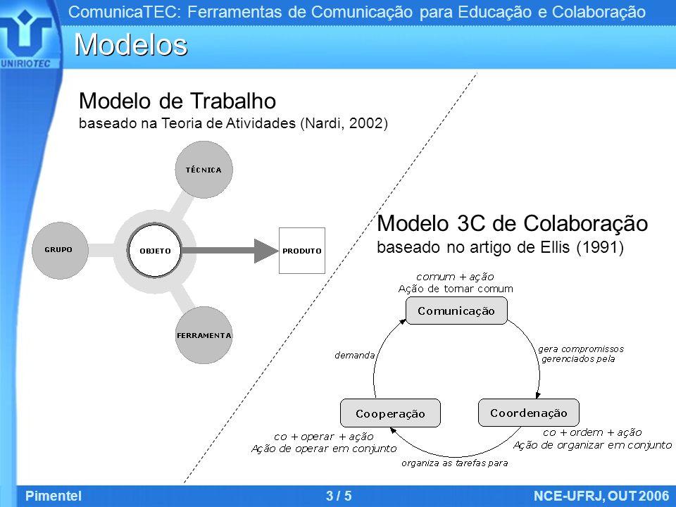 Modelos Modelo de Trabalho Modelo 3C de Colaboração