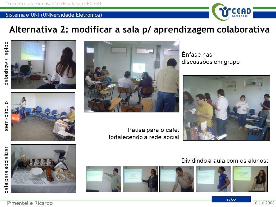 Alternativa 2: modificar a sala p/ aprendizagem colaborativa