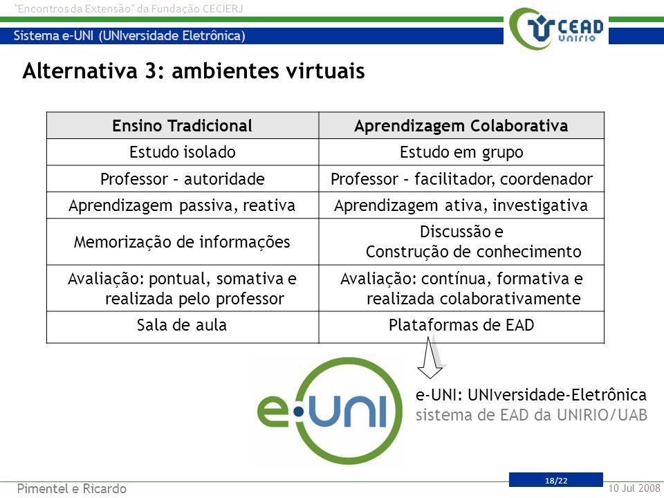 Alternativa 3: ambientes virtuais