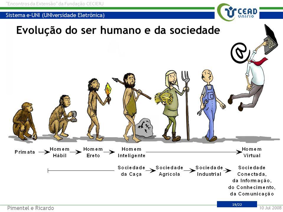 Evolução do ser humano e da sociedade