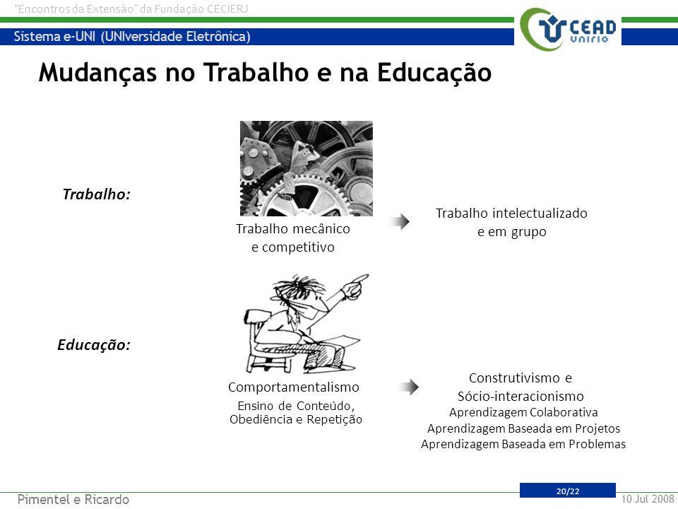 Mudanças no Trabalho e na Educação