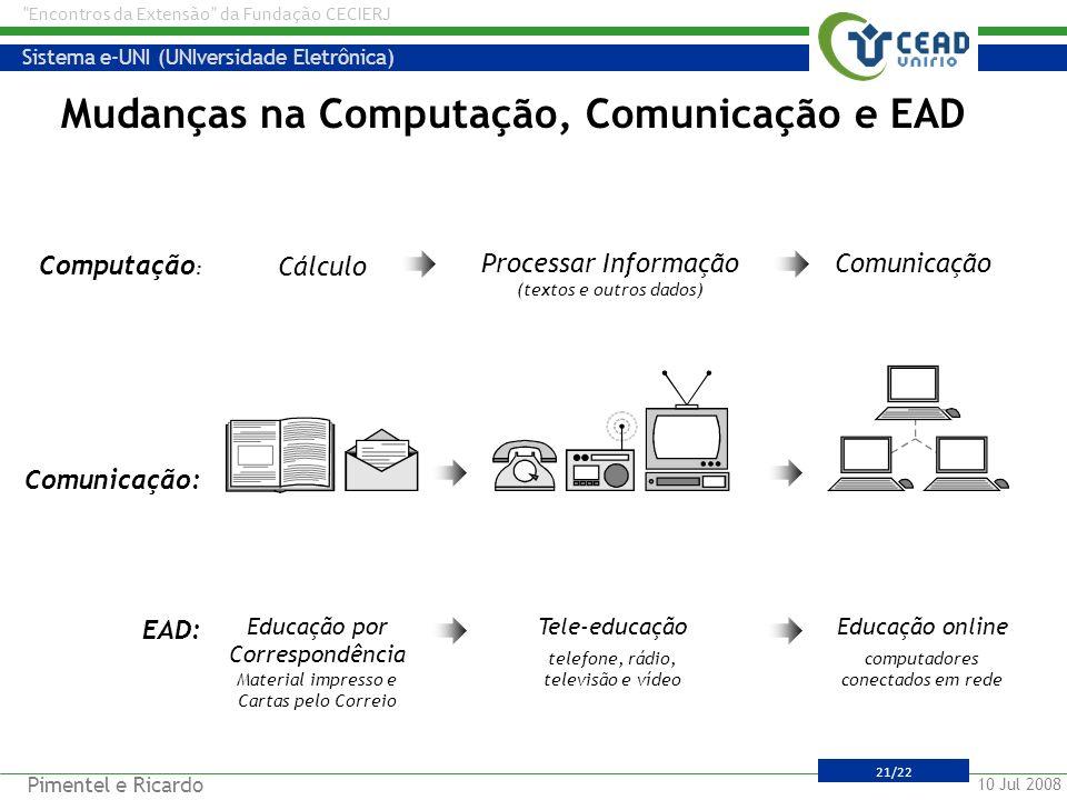 Mudanças na Computação, Comunicação e EAD