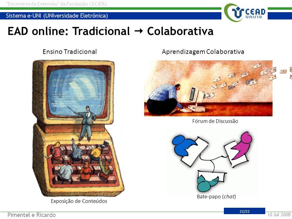 EAD online: Tradicional  Colaborativa