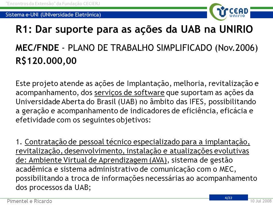 R1: Dar suporte para as ações da UAB na UNIRIO
