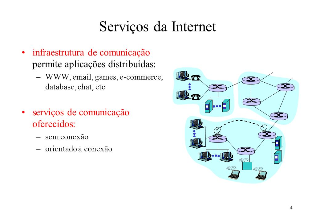 Serviços da Internet infraestrutura de comunicação permite aplicações distribuídas: WWW, email, games, e-commerce, database, chat, etc.
