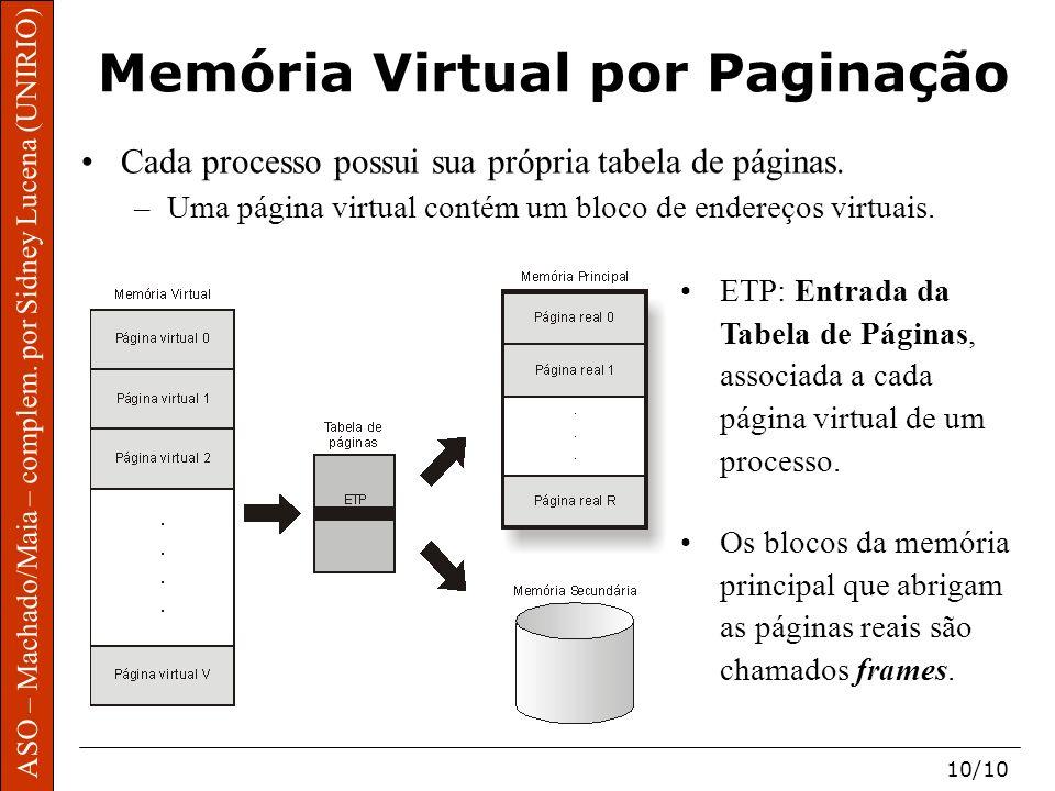 Memória Virtual por Paginação