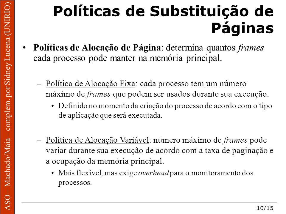 Políticas de Substituição de Páginas