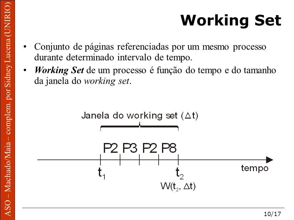 Working Set Conjunto de páginas referenciadas por um mesmo processo durante determinado intervalo de tempo.