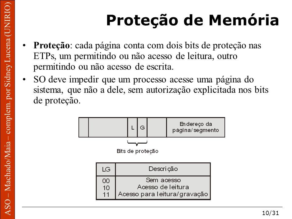 Proteção de Memória