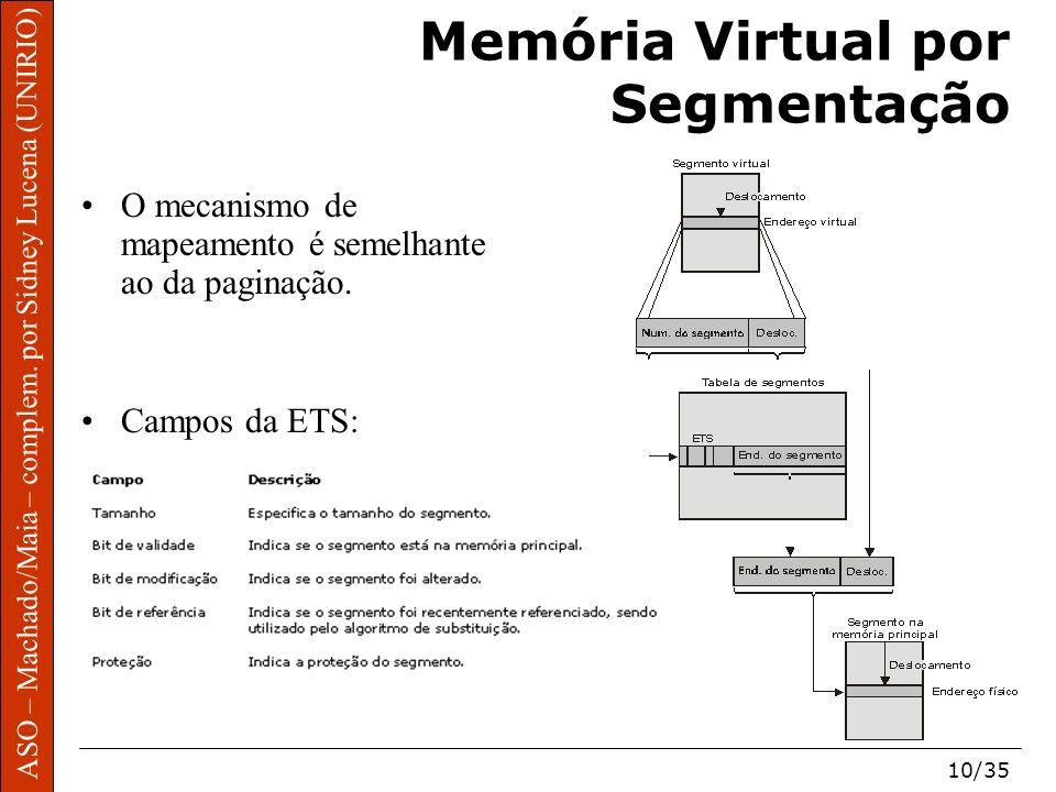 Memória Virtual por Segmentação