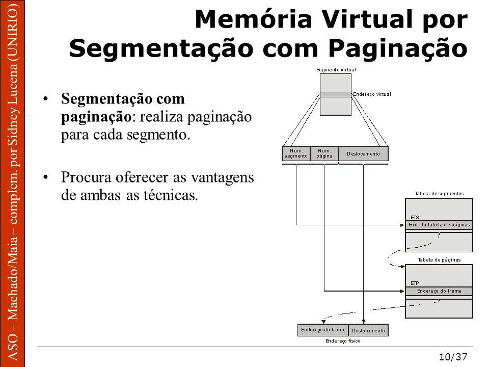Memória Virtual por Segmentação com Paginação