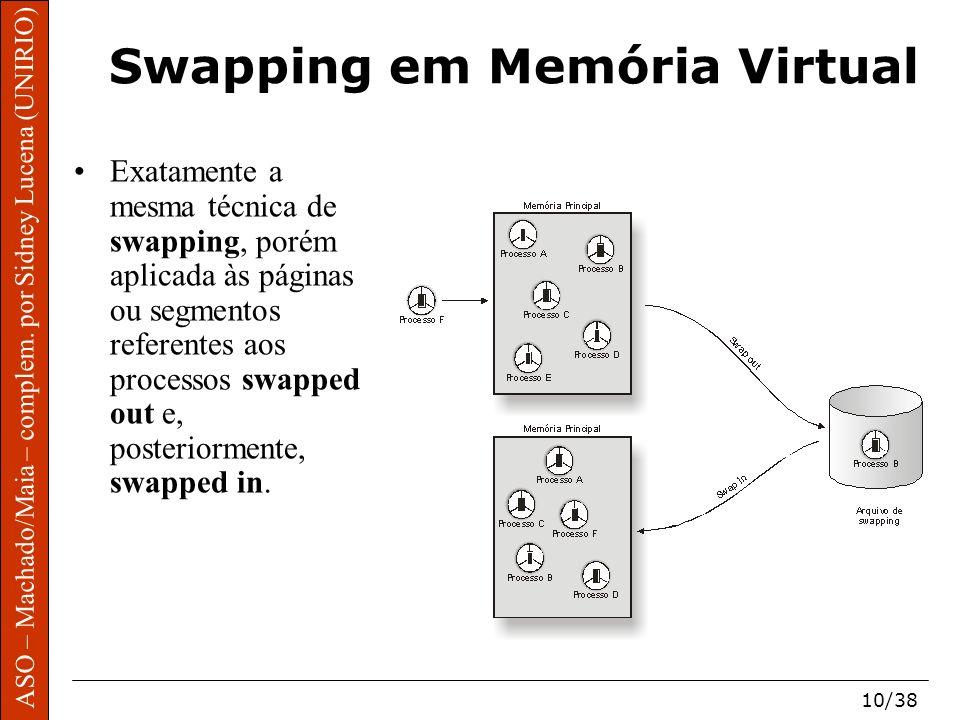 Swapping em Memória Virtual