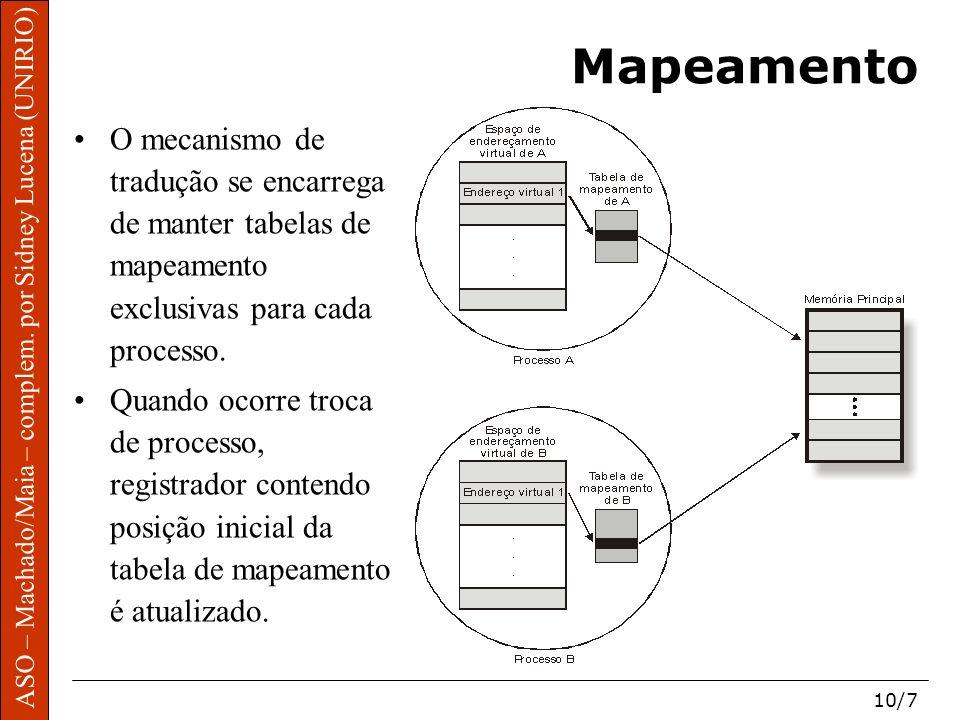 Mapeamento O mecanismo de tradução se encarrega de manter tabelas de mapeamento exclusivas para cada processo.