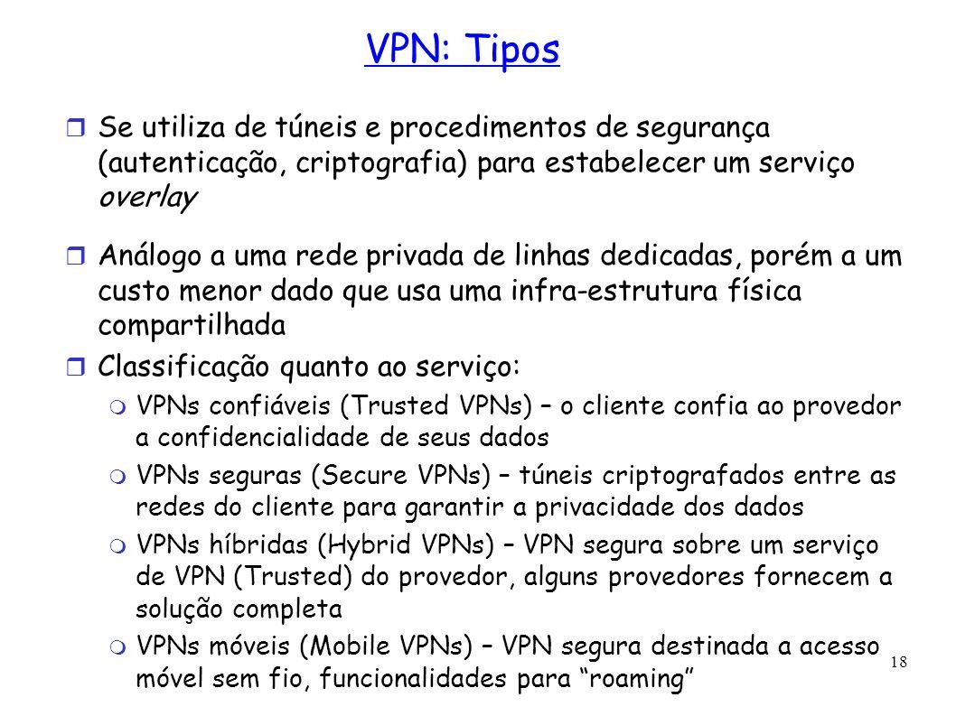 VPN: TiposSe utiliza de túneis e procedimentos de segurança (autenticação, criptografia) para estabelecer um serviço overlay.