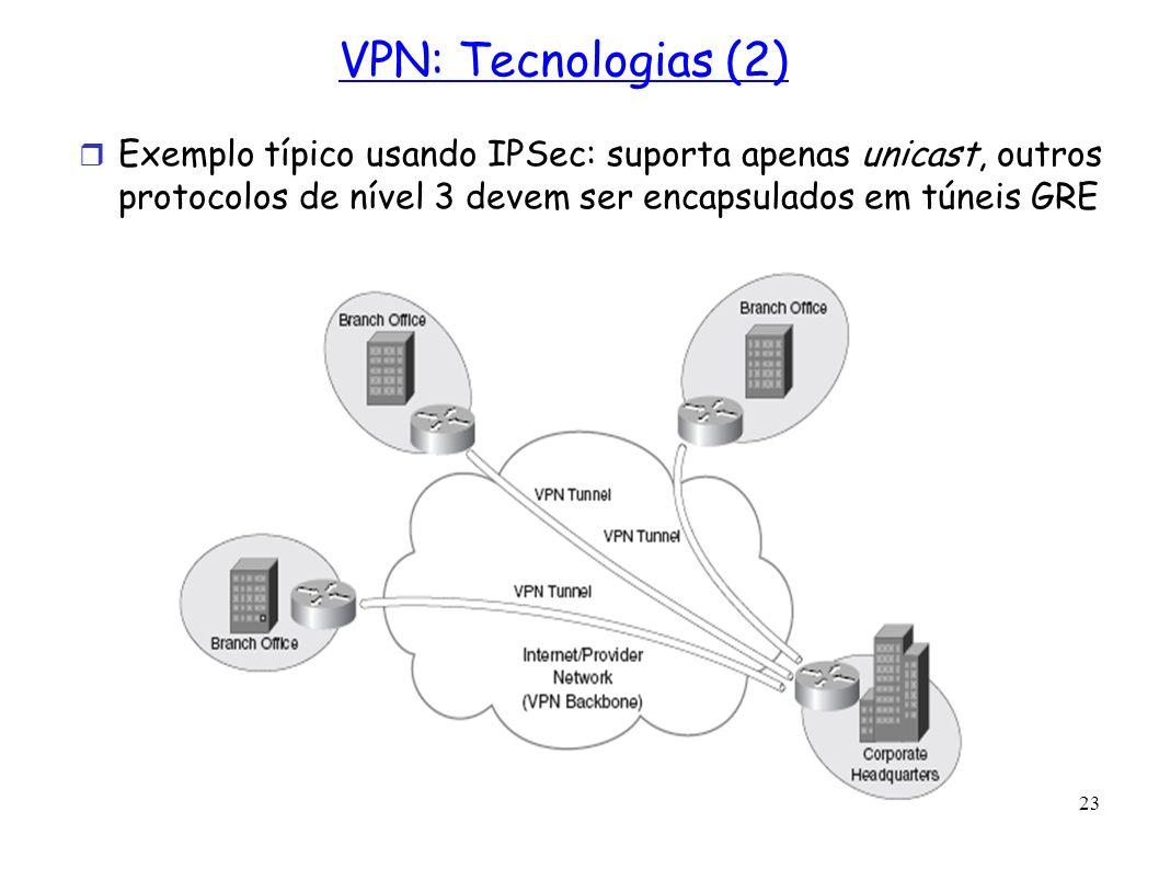 VPN: Tecnologias (2)Exemplo típico usando IPSec: suporta apenas unicast, outros protocolos de nível 3 devem ser encapsulados em túneis GRE.