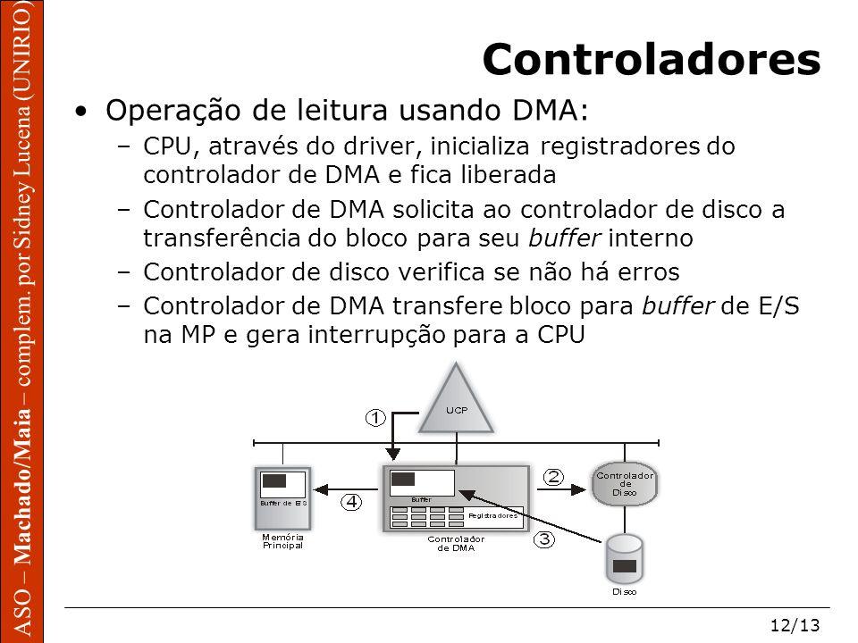 Controladores Operação de leitura usando DMA: