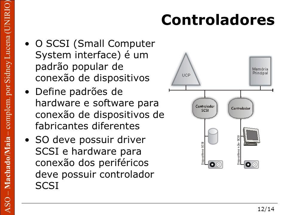 Controladores O SCSI (Small Computer System interface) é um padrão popular de conexão de dispositivos.