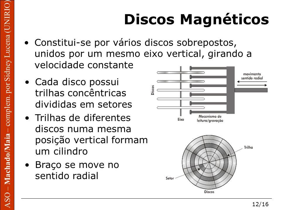 Discos Magnéticos Constitui-se por vários discos sobrepostos, unidos por um mesmo eixo vertical, girando a velocidade constante.